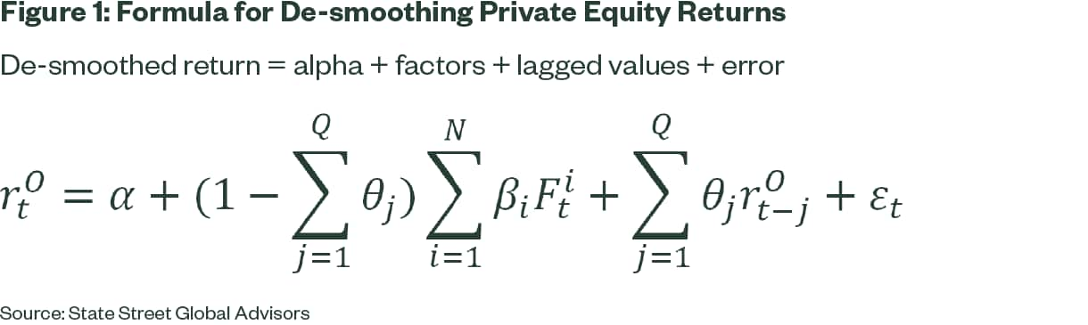 Comparing Private Equity and Public Equity Returns When