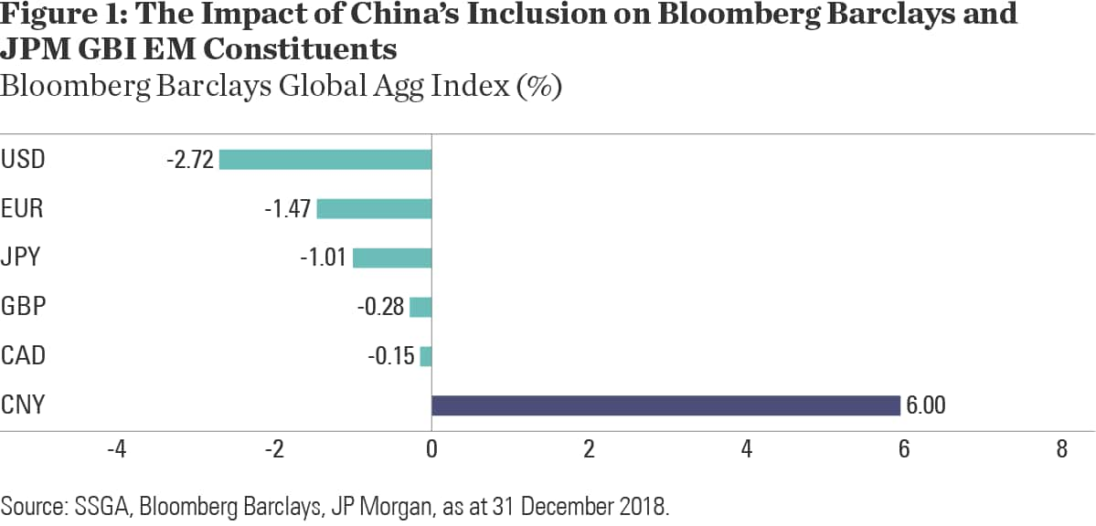 As the Year of the Pig Begins, Get Ready for China's